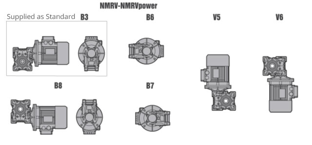 NMRV  Mounting Options
